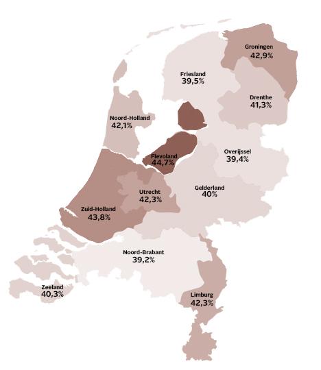 Cupmaten per provincie groot