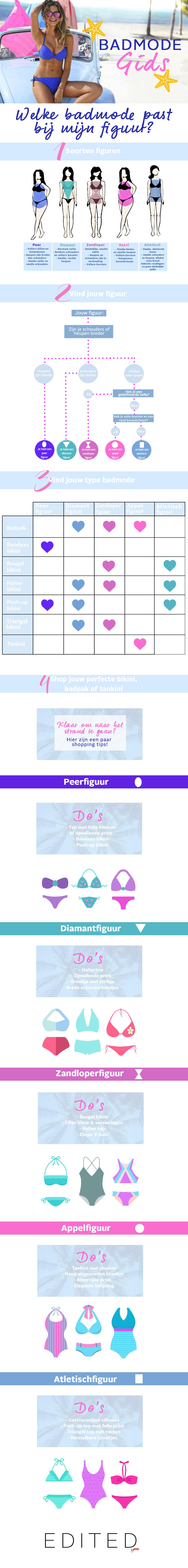 Badmode infographic