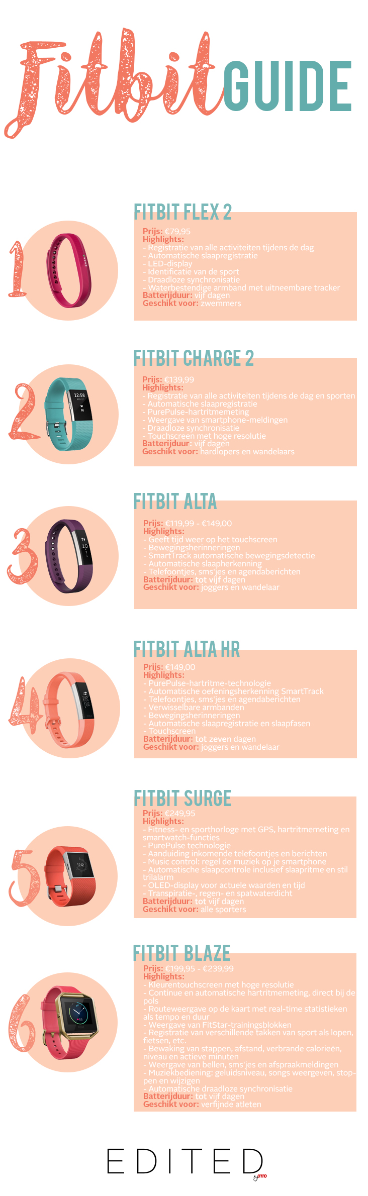 Fitbit Infographic
