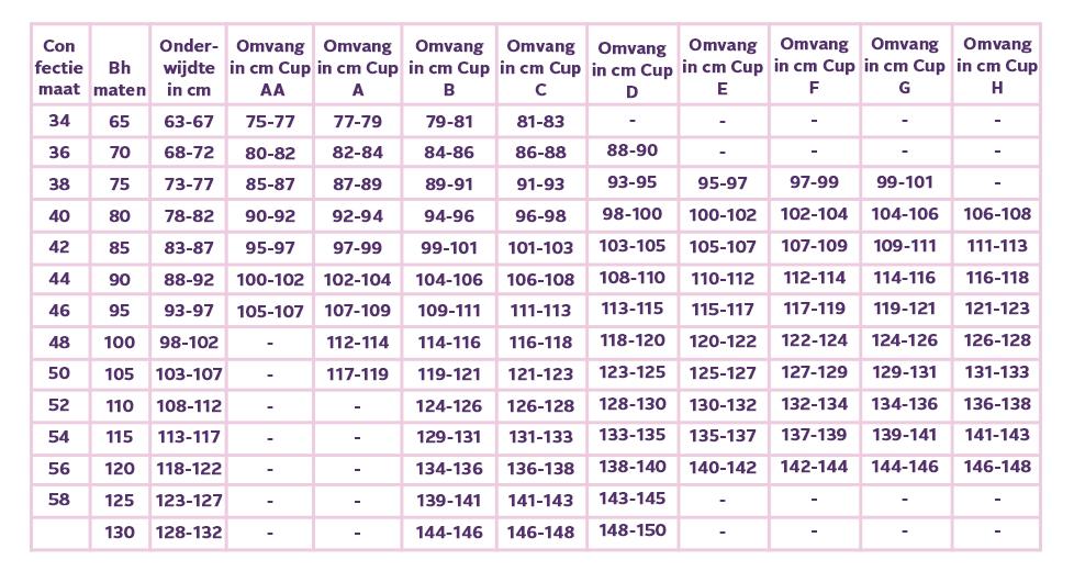 tabel BH maat berekenen