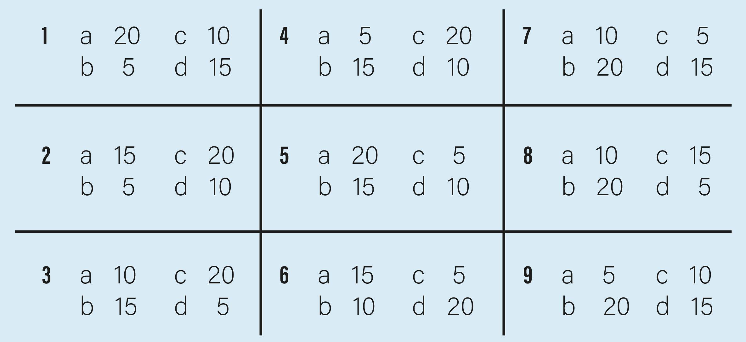 tabel vakantie